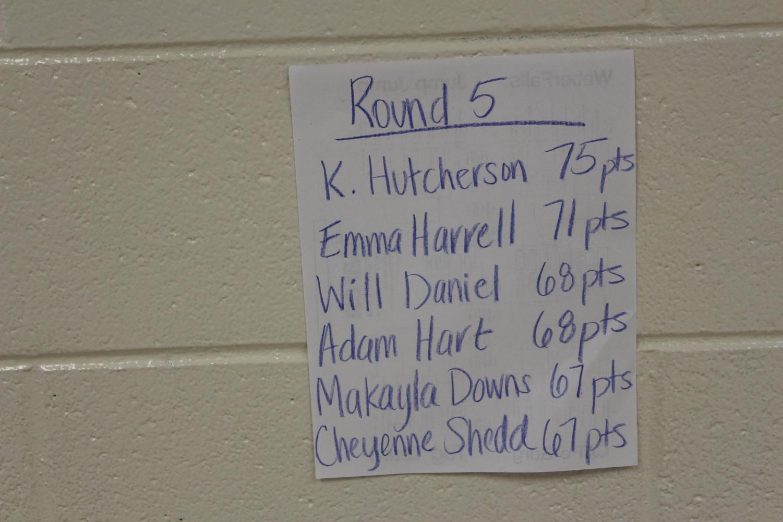 Senior+Kayla+Hutcherson+in+the+lead+up+until+round+five.+